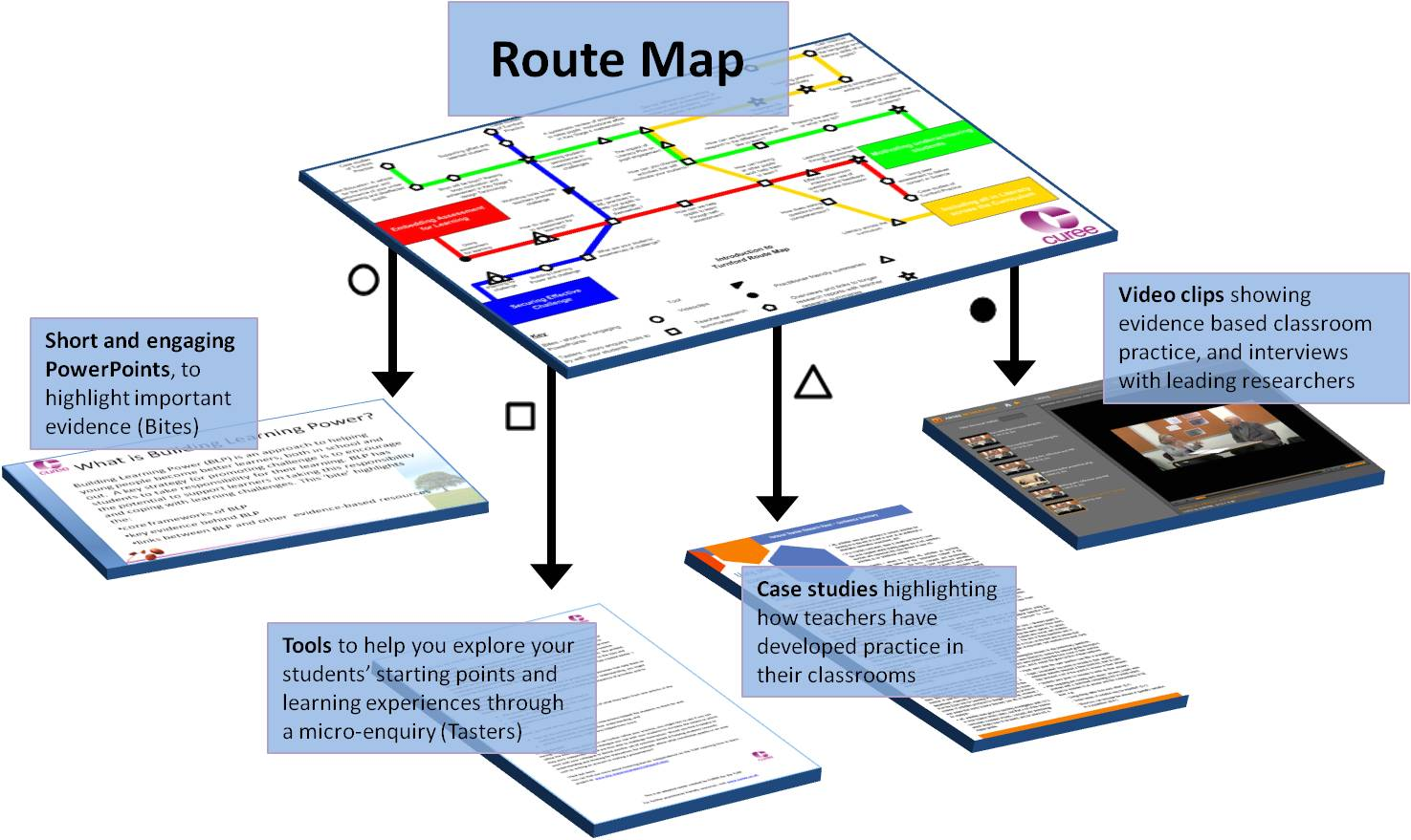 What is a Route Map? | Centre for the Use of Research ... Map A Route on map a drive, map a distance, map a cut, map a process, map a course, map a run, map a path,